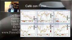Forex con Café del 14 de Febrero del 2017