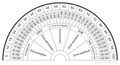 List of dowsing charts classified in Dowsing Results page 1 star desc A website to share and create dowsing / pendulum charts. An application / software to generate your own chart freely ! Explore the subtle worlds with your pendulum Yin Yang, Pendulum Board, Le Reiki, Les Chakras, Mind Body Soul, How To Be Outgoing, Are You The One, Colorful Backgrounds, Typography