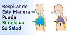 El Método de Respiración Buteyko es un enfoque poderoso e ilógico para revertir muchos problemas de salud relacionados con la mala respiración. http://articulos.mercola.com/sitios/articulos/archivo/2015/09/19/respiracion-buteyko-ventaja-de-oxigenacion.aspx