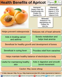 Find 10 impressive benefits of apricot here. Apricot has the ability to treat indigestion, constipation, earaches, skin diseases, & anemia. It can be eaten fresh or dried. Apricot Health Benefits, Benefits Of Organic Food, Fruit Benefits, Dried Apricot Benefits, Health And Wellness, Health Tips, Health Fitness, Health Facts, Veggies