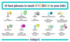 10 best phrases to teach resilience to your kids.