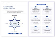 Ppt Design, Book Design Layout, Print Layout, Event Design, Editorial Layout, Editorial Design, Presentation Design, Textbook, Infographic