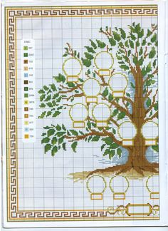 Family tree More