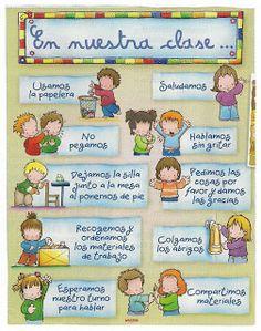 classroom rules in the nosotros form Bilingual Classroom, Bilingual Education, Classroom Rules, Classroom Language, Spanish Classroom, School Classroom, Classroom Activities, Kids Education, Classroom Organization