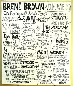 Time-lapse capture of graphic recording session featuring Krista Tippet and Brené Brown.