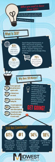 #SEO The Significance of Search Engine Optimization @Midwest Marketing LLC #Blog
