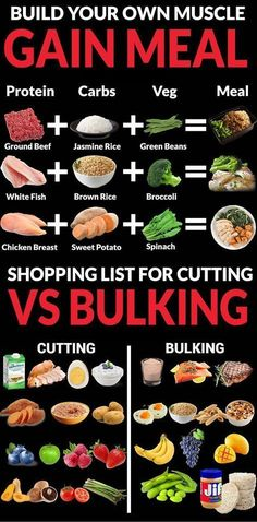 Manage Your Carbs To Make Significant Muscular Gains - GymGuider.com