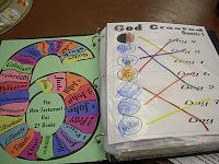 This lady has the best ideas for teaching children the bible in a fun way!