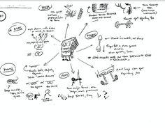 Spongebob Squarepants – Model Sheets