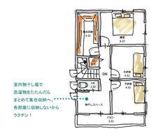 Room Inspiration, Floor Plans, House, Home Decor, Architecture, Home, Room Decor, Haus, Home Interior Design