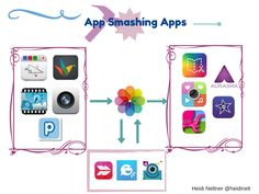 TOUCH this image: App Smashing Apps by hneltner