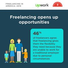 One of our favorite things about freelancing ➡️ flexibility. Especially for the freelancers who face health challenges that, if it weren't for freelancing, would prevent them from working. Face Health, Career Path, Health Challenge, Flexibility, Entrepreneur, Favorite Things, Challenges, America, Life
