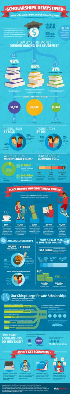Scholarships Demystified   #infographic #Scholarships #Education