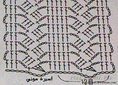 Grafico Croche