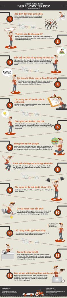 """13 bước để trở thành """"SEO COPYWRITER PRO"""" [Infographic]"""