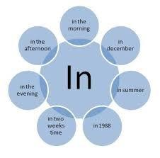 Risultati immagini per prepositions of time