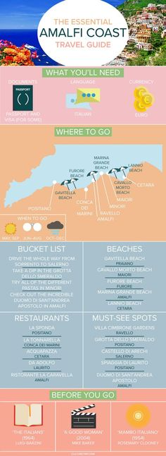 The Essential Travel Guide to the Amalfi Coast (Infographic)|Pinterest: @theculturetrip
