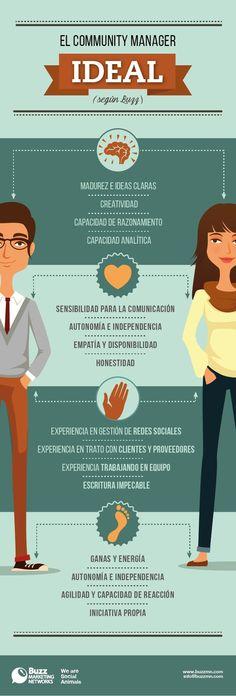 El Community Manager Ideal #Infografía  Ideas Negocios Online para www.masymejor.com