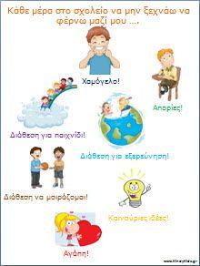 Βιβλίο με έγγραφα για τους γονείς για την πρώτη μέρα στο σχολείο