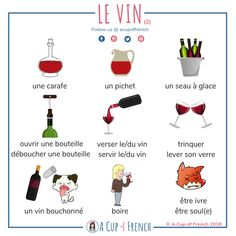 French words about wine Basic French Words, French Phrases, How To Speak French, Learn French, French Language Lessons, French Language Learning, French Lessons, English Vocabulary Words, Learn English Words