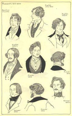 fashion new york 1848 - Google Search