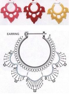 alice brans posted Crochet diagram to make earrings, Spanish site to their -crochet ideas and tips- postboard via the Juxtapost bookmarklet. diagram for crochet earings! more diagrams on site :) … Divinos aros tejidos al crochet. Risultati immagini per Crochet Diagram, Crochet Chart, Crochet Motif, Irish Crochet, Crochet Flowers, Crochet Stitches, Crochet Round, Crochet Collar, Doilies Crochet