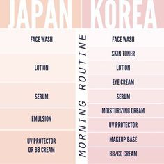 Ever wonder what the difference was between the Japanese and the Korean skincare routines? Here's a recap of their respective rituals - let's start with the MORNING regimen  #Japan #Korea #Kbeauty #Jbeauty #trends #skincaretrends #beautytrends #beautynews #startups #beauty #bblogger #bbloggers #beautyblogger #beautycommunity #instablogger #skincareroutine #sokoglam #peachandlily