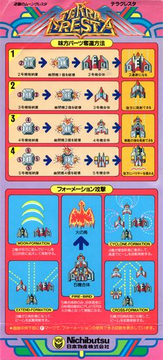 Terra Cresta by Nichibutsu - Instruction Card #arcade #retrogames