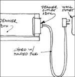 In-the-drawer electrical outlets for bathroom drawers