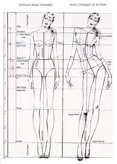 The first class covered fashion figures and drawing Croquis (a French term for a basic figure template).: