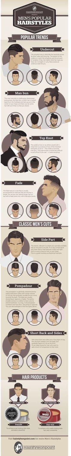 mens-hairstyles-groom-the-beauty-department.jpg 750×4802 пикс