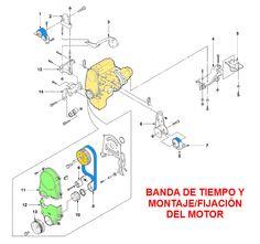 Montaje y fijación/anclaje del motor, banda de tiempo componentes