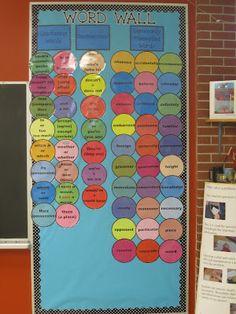 Upper Grade Word Wall @ Runde's Room 4th Grade Classroom, Classroom Fun, Classroom Displays, Classroom Activities, Classroom Organization, Teaching Writing, Teaching Tips, Word Study, Word Work