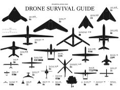 "The Drone Identification & Survival Guide! Finally, a helpful guide to assist your relatives in identifying the drone that ""accidently"" blew up your house with a Hellfire missile. Military Robot, Military Aircraft, Military Weapons, Survival Guide, Survival Skills, Survival Videos, Survival Stuff, Survival Gear, Uav Drone"