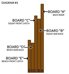 Super Home Gym Squat Rack Workout Rooms Ideas Home Made Gym, Diy Home Gym, Fitness Workouts, At Home Workouts, Yoga Workouts, Diy Gym Equipment, No Equipment Workout, Squat Rack Diy, Home Treadmill