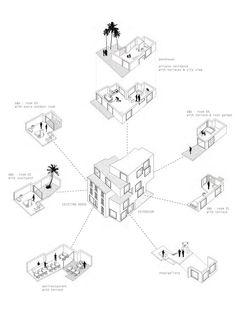 a f a s i a: LOW architecten