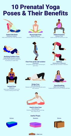 10 prenatal yoga poses and their benefits - Fit Pregnancy - . - 10 prenatal yoga poses and their benefits – Fit Pregnancy – - Yoga For Pregnant Women, Exercise While Pregnant, Pregnant Mom, Pregnant Pilates, 2 Weeks Pregnant, Lose Weight While Pregnant, Prenatal Yoga Poses, Prenatal Workout, Third Trimester Workout