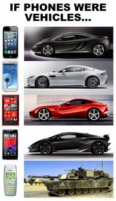 If phones were cars...what would our car be?