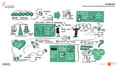 Innovation Ecosystem (@innovecosys)   Twitter