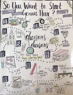 (2) Twitter / Notifications Genius Hour, Student Engagement, Bullet Journal, Science, Math, Twitter, Projects, Log Projects, Blue Prints