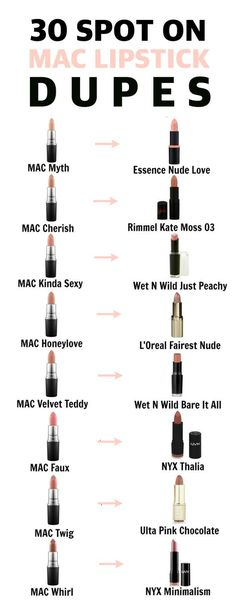 30 of MAC's bestseller lipsticks in affordable drugstore dupe!