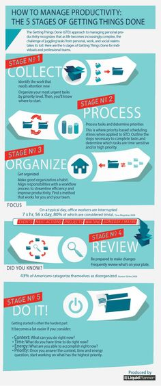 How To Manage Productivity: The 5 Stages Of Getting Things Donr #pmot #projectmanagement