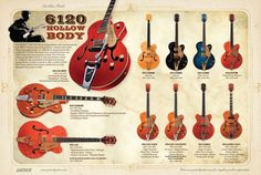Page 14 of 2008 Gretsch Guitar and Amplifier Guitar Books, Guitar Art, Violin, Learn Something New Everyday, Guitar Tips, Gretsch, Classic Rock, Vintage Advertisements, Rock N Roll