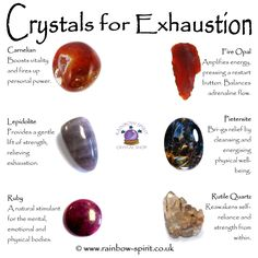My crystal healing poster of stones with properties to relieve exhaustion.