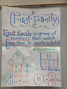 Fact family anchor chart