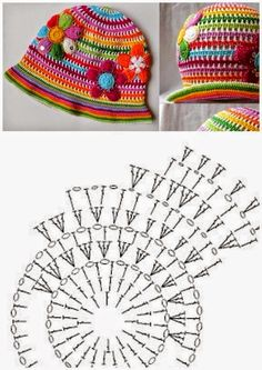Cuffia Adorable rainbow crochet hat + diagram / chart Tutorial for Crochet, Knitting, Crafts., Adorable rainbow crochet hat + diagram / chart No dire Today I met these two gorgeous hats of child crochet. Do not leave beautiful?That& so pretty Hello g Bonnet Crochet, Crochet Beanie Hat, Crochet Cap, Crochet Diagram, Diy Crochet, Crochet Crafts, Crochet Stitches, Crochet Projects, Knitted Hats