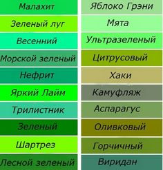 зелёный цвет Green Nail Designs, Collor, Colour Pallete, Green Nails, Colour Board, Color Theory, Writing Tips, Color Trends, Pantone