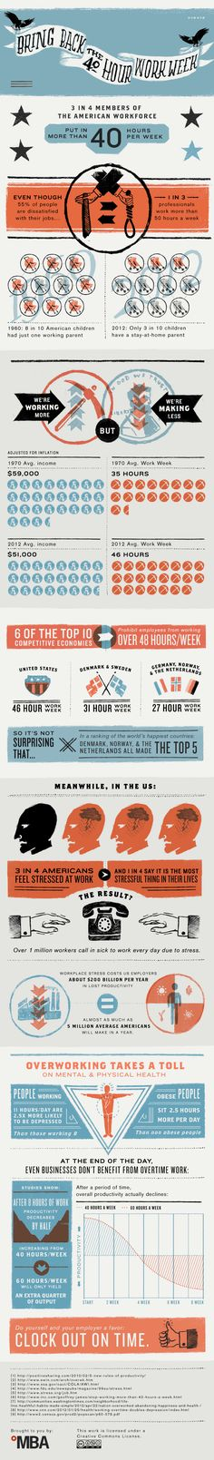 Bring Back the 40 Hour Work Week #Infographic