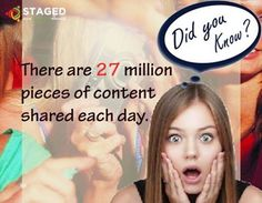 There are 27 million pieces of content shared each day. Each Day, Did You Know, Social Media, Content, Social Networks, Social Media Tips