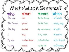 """Introduce only who and did what first- that's what makes a sentence.  Change to """"did what."""" Verbs are what we """"do.""""  Then to introduce prepositions add on where . Then to introduce adverbs change the when to """"when or how"""" plus change the words in the column to quickly, slowly, yesterday, soon, tomorrow, etc."""